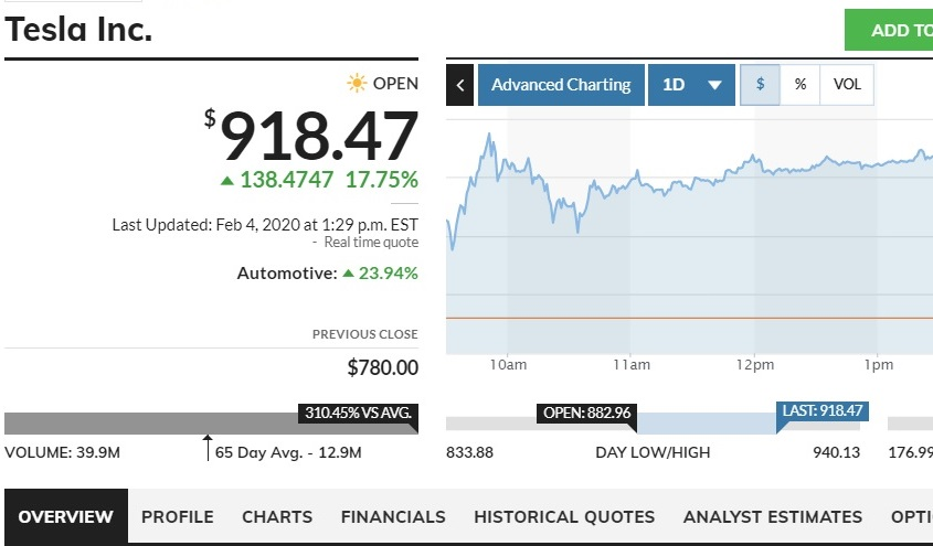 tesla-stock-price-february-2020